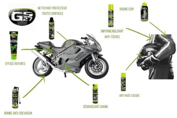 GS27 MOTO PAGE MARQUE.png