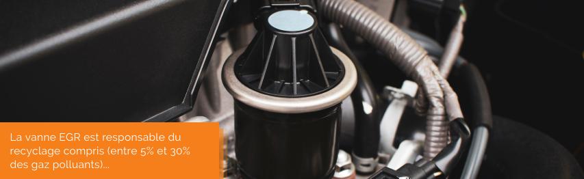 Vanne EGR équipant un moteur diesel | Mongrossisteauto.com